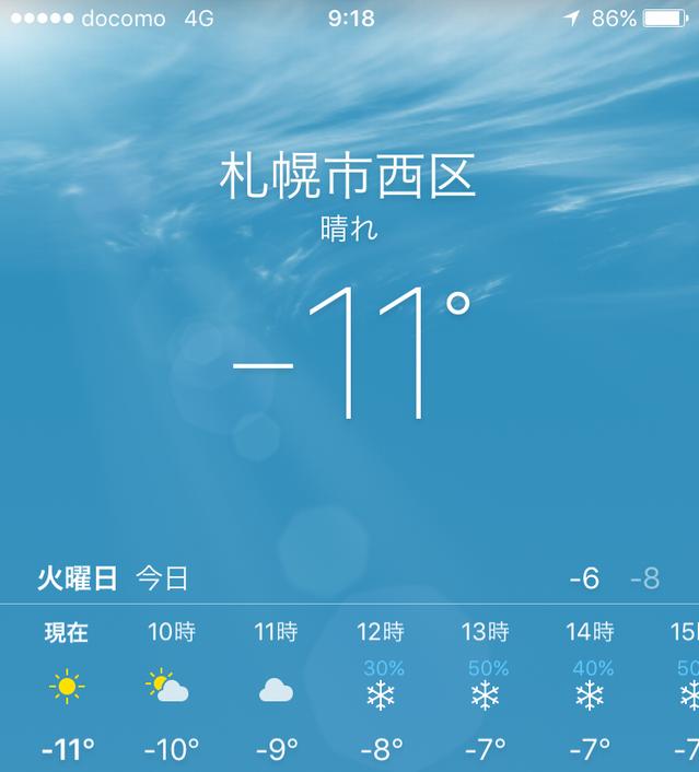 マイナス11度