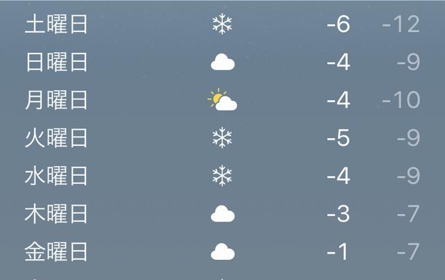 これからの温度